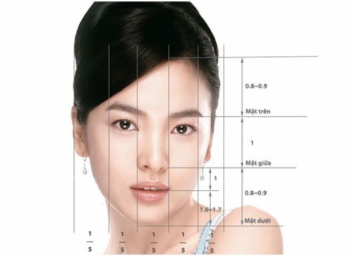 Bạn có đạt tỉ lệ VÀNG của khuôn mặt đẹp? 1